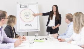 Werbefotograf Beratung Coaching